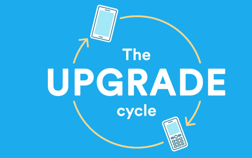 When to Sell Your Phone for An Upgrade / Top 4 Reasons People Upgrade their Smartphones